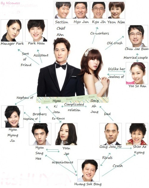 Lie to me cast korean
